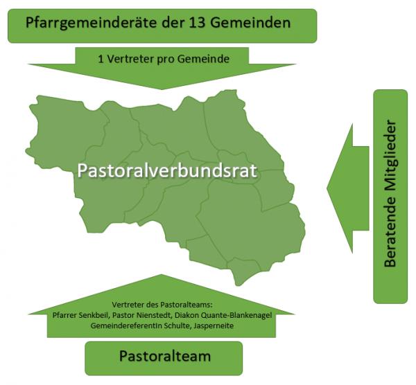 pvm-pvr-uebersicht1